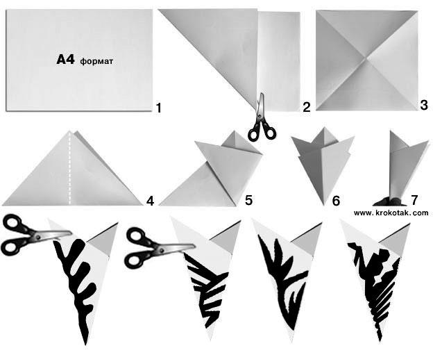 How to Make Snowflake Ballerinas   iCreativeIdeas.com