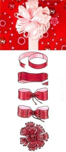 How To Diy Tie A Ribbon Bow For Gift Packaging 2 Jpg