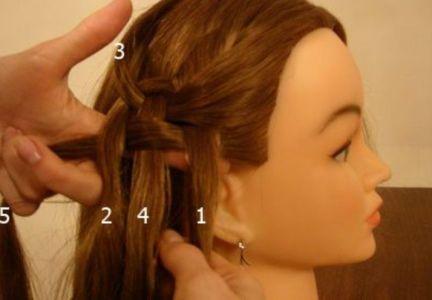 Amazing How To French Braid In Weave Braids Short Hairstyles Gunalazisus