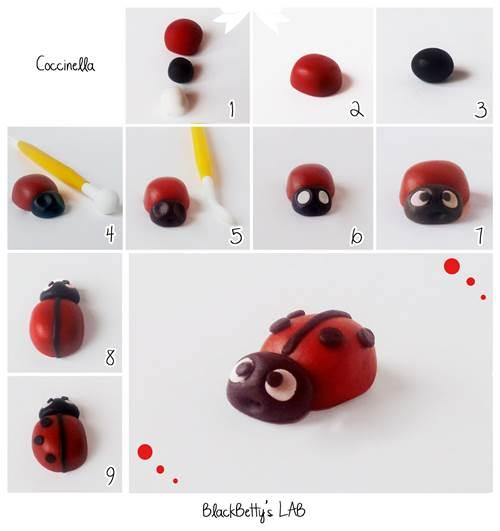 How to DIY Cute Fondant Ladybug