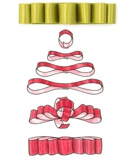 How-to-DIY-Tie-a-Ribbon-Bow-for-Gift-Packaging-7.jpg