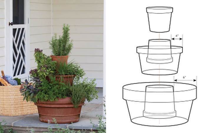 35+ Creative DIY Herb Garden Ideas   U003e DIY Stackable Herb Tower