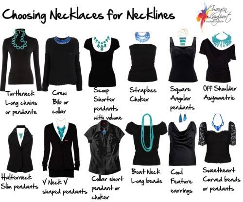 35+ Useful Clothing Hacks Every Woman Should Know --> How to choose necklaces to work with your neckline