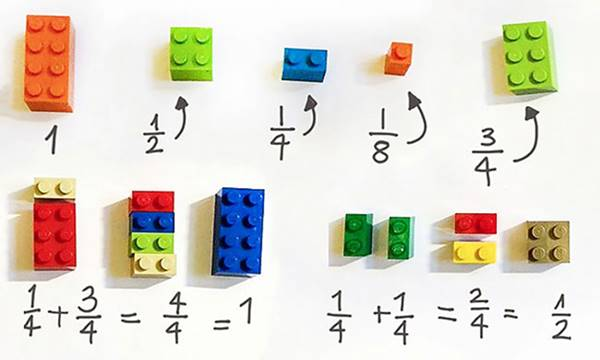 Creative Ideas - How to Use LEGO to Teach Kids Math